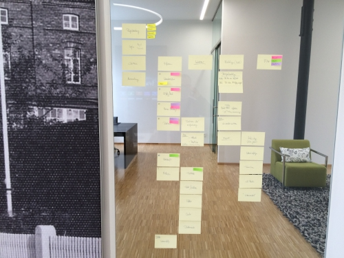 Bachelor-Thesis: Selfster und Lean-Startup